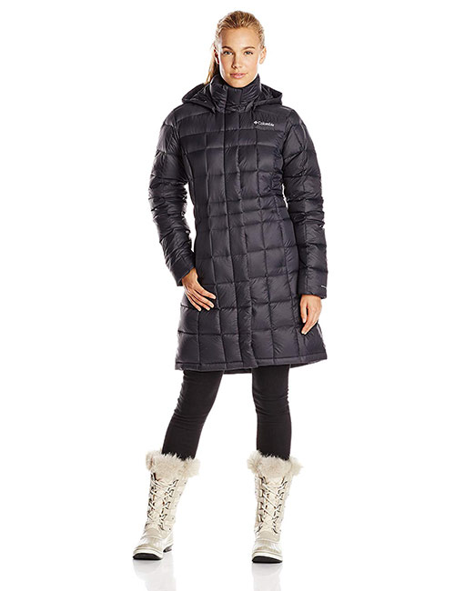 Best Womens Fashion Winter Jackets 2018
